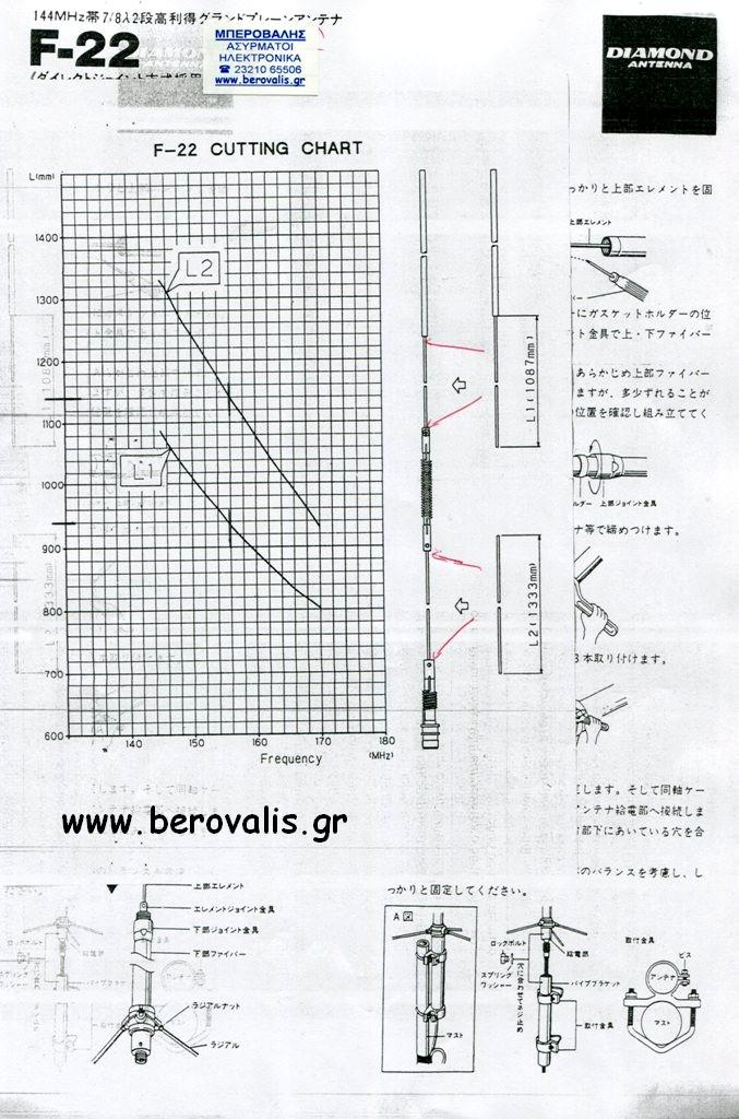 f23 diamond antenna diagram